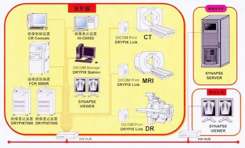 遠隔画像診断システム